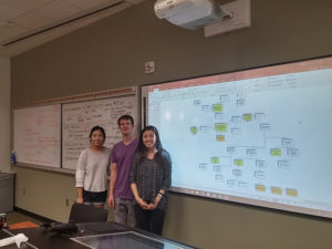 UCI law students standing next to an outline of the ToT tool